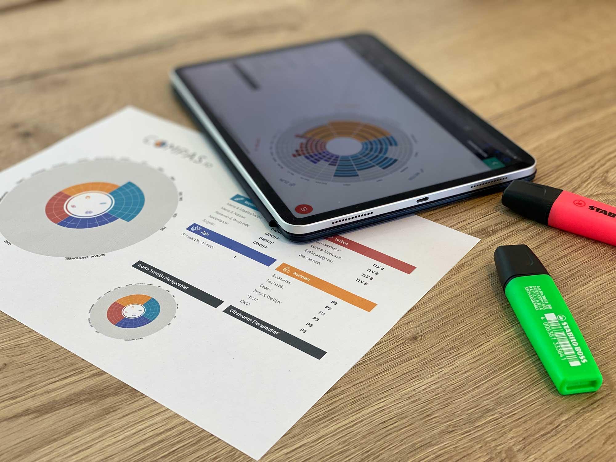 Tablet mock-up en prints van resultaten